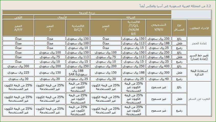 الغاء الحجز في الخطوط السعودية