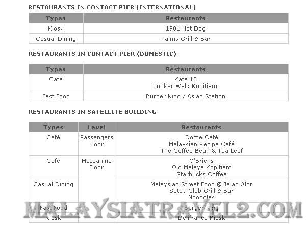 قائمة المطاعم